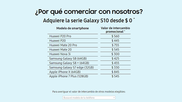 Samsung Lanza Promoción Para Cambiar Dispositivos Huawei Por Un Galaxy S10 Smartphones Android Descuentos China Estados Unidos Singapur Mate 20 P20 La República